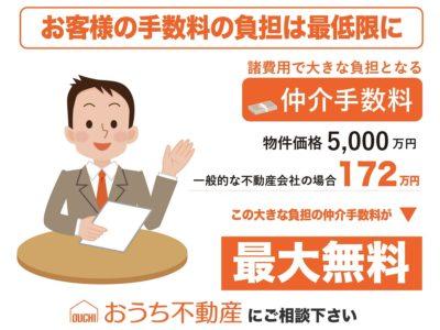 おうち不動産は、『ファイナンシャルプランナー』が運営する不動産会社です。